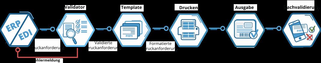InterForm-Automotive_DE